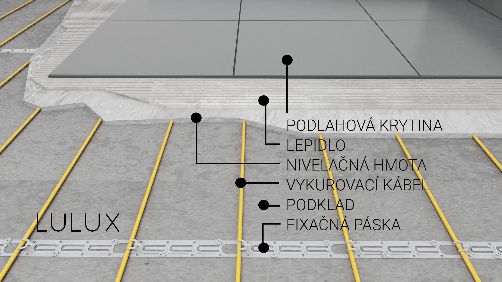 dvojzilovy-vykurovaci-kabel--vrstvy-2-skladba